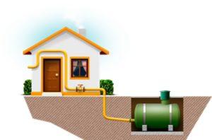 Автономная газификация в Крыму